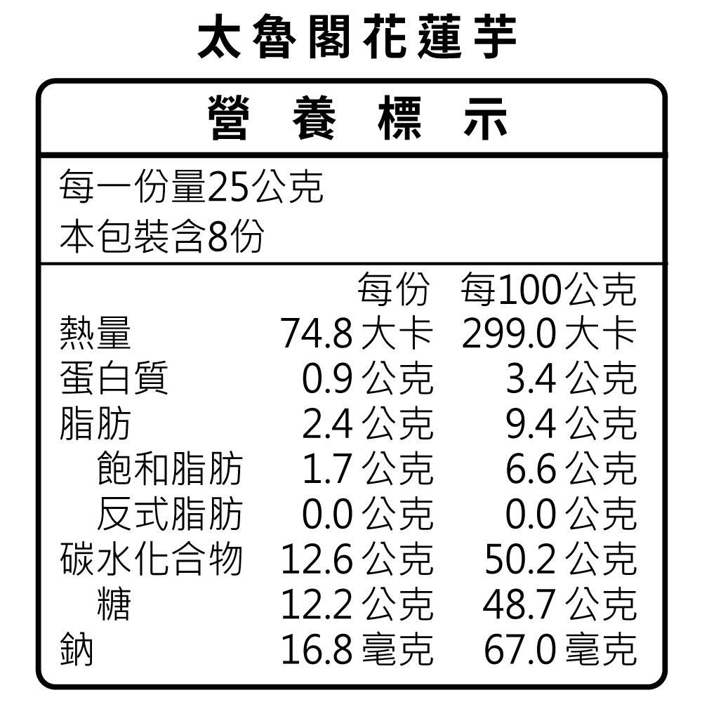 客服的營養標示_花蓮芋.jpg