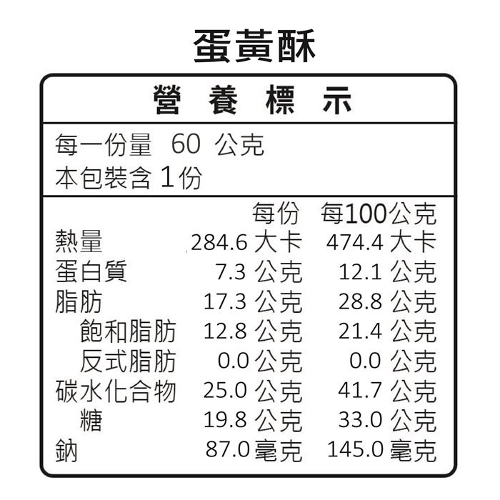 蛋黃酥營養標示20201228.jpg