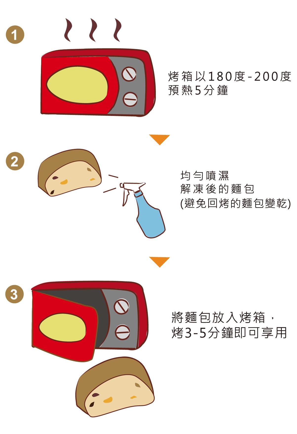 烤箱.png
